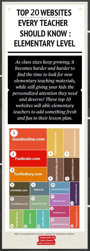 20-best-websites-elementary-teacher-should-know_516114790c58a_w1500